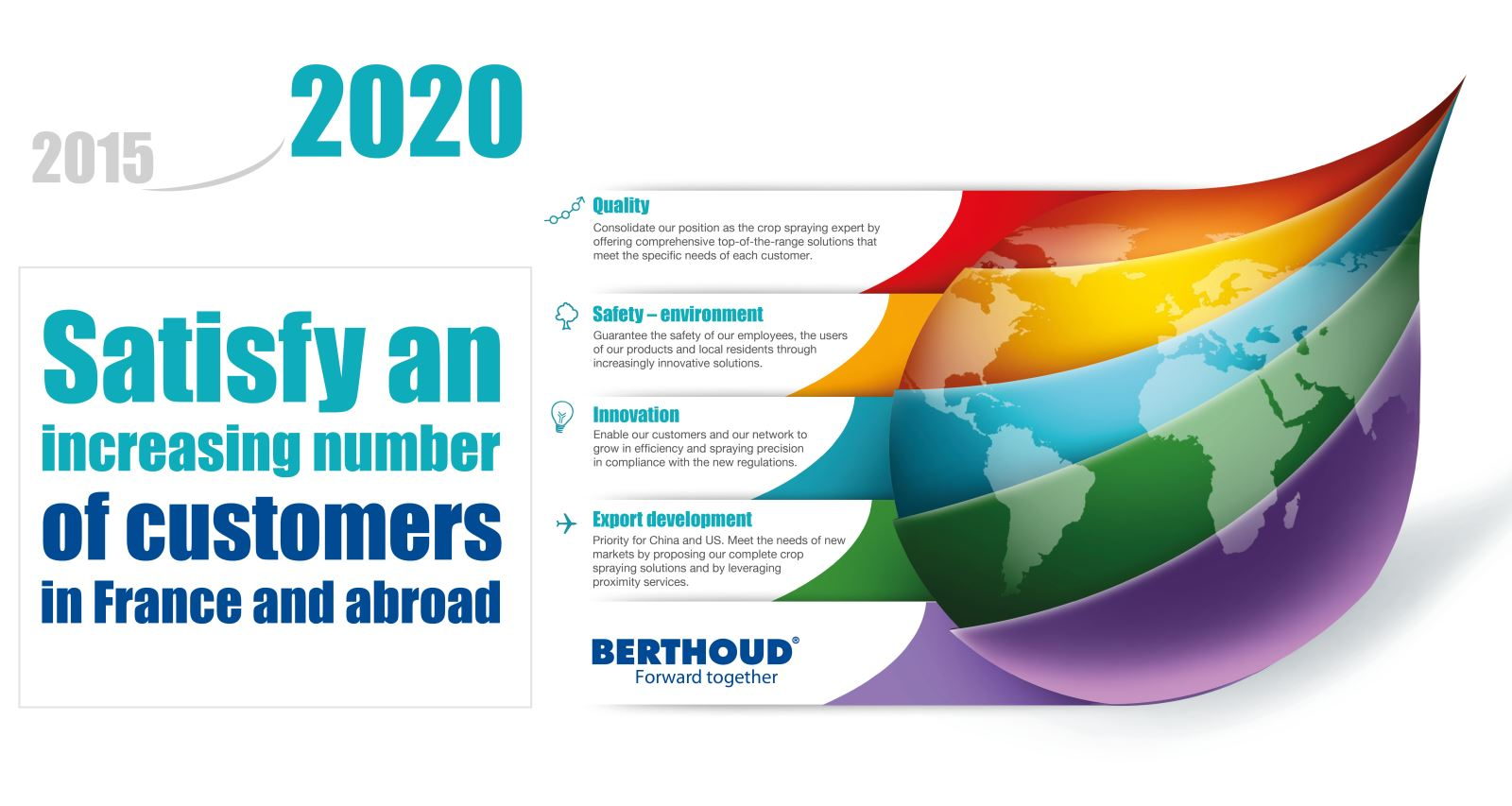 BERTHOUD's strategy: satisfying an increasing number of customers in France and abroad